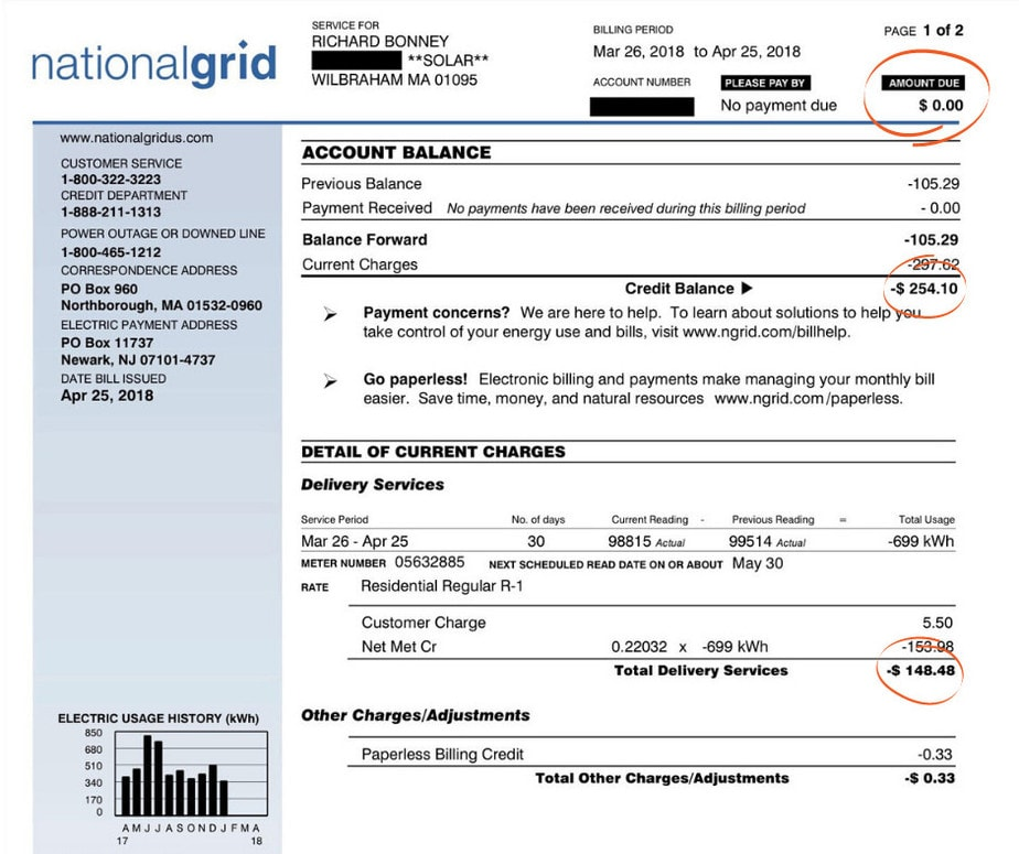 Massachusetts Electric Bill with net Metering